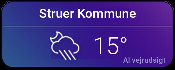 Vejret i Struer