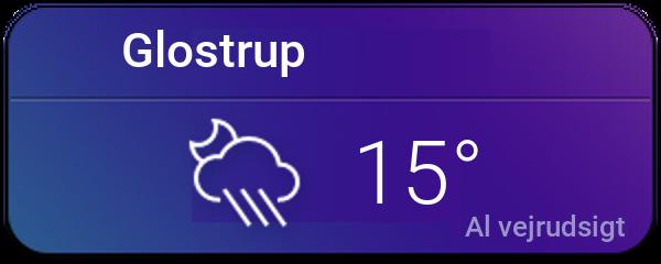 Vejret i Glostrup